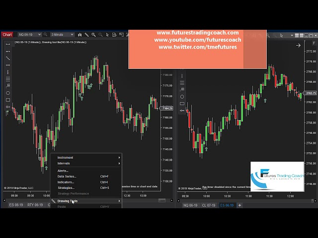 053119 -- Daily Market Review ES CL NQ - Live Futures Trading Call Room