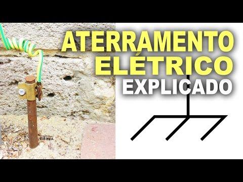 O que é aterramento elétrico!