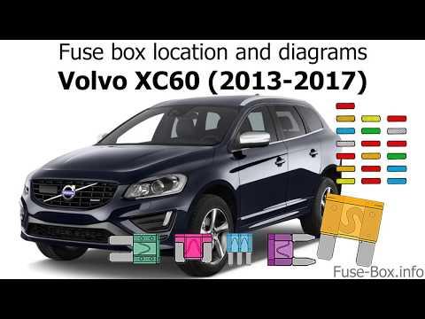 [DIAGRAM_5FD]  Fuse box location and diagrams: Volvo XC60 (2013-2017) - YouTube | Volvo Xc60 Interior Fuse Box |  | YouTube