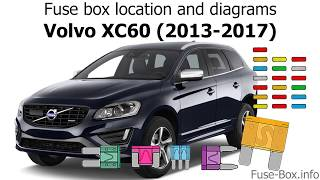 Fuse box location and diagrams: Volvo XC60 (2013-2017) - YouTube | Volvo Xc60 Engine Diagram |  | YouTube
