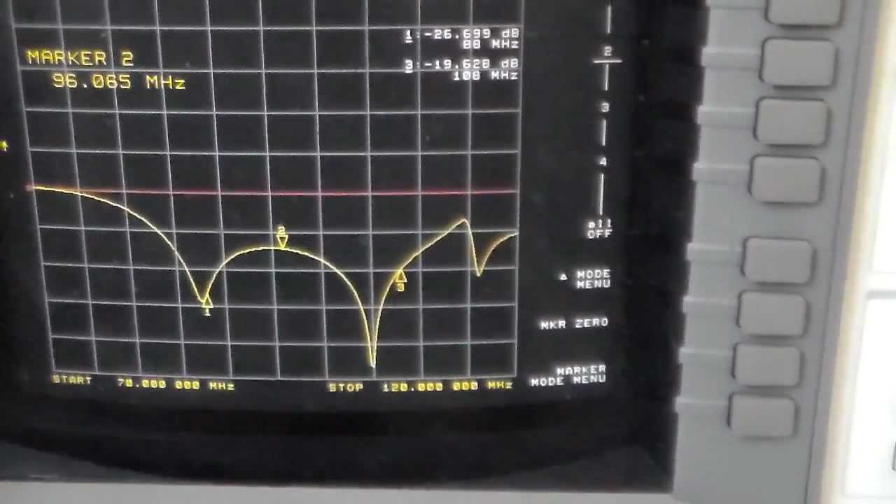 88 108 Mhz Notch Filter Youtube Low Pass For Fm