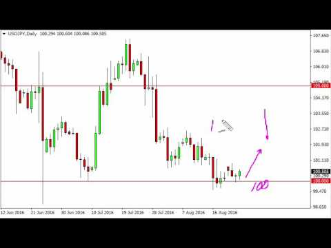 USD/JPY Technical Analysis for August 25 2016 by FXEmpire.com