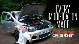 THE COMPLETE MOD LIST! - Mk4 GTI Turbo Full Modification Breakdown