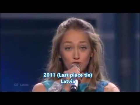 Junior Eurovision - Last Places (2003-2015)