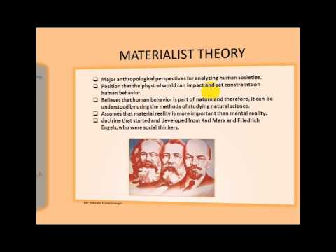 History of Theories in Anthropoly