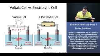 MCAT®: Electrochemistry Part 1–Voltaic Cell, Redox Reaction of Zinc, Cathode, Anode (Duration–33:21)
