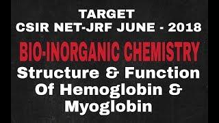 Lecture - 11 ll Bio-Inorganic Chemistry ll Structure & Functions Of Hemoglobin & Myoglobin