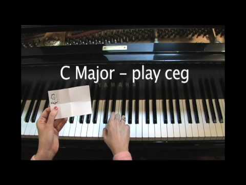 Piano Lesson 4 Part 1 C Chord Cards Cm C C Dim C Aug Youtube