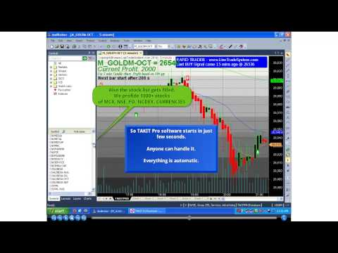 100% Best trading Software