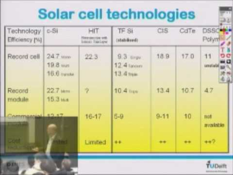 Electro Techniek ET4149 - Solar Cells Course Introduction Pa