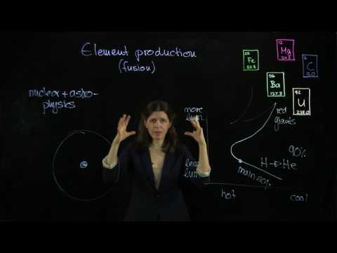 Cosmic Origin of the Chemical Elements: Element Production (Fusion) -- Part 2 (Ep. 7)