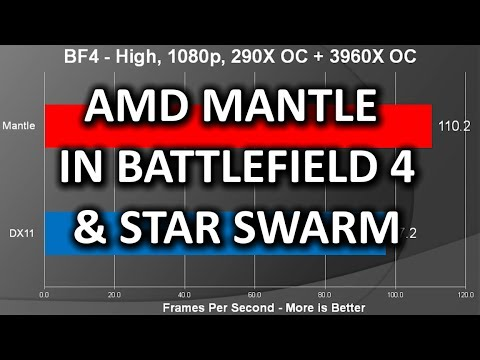 AMD Mantle Battlefield 4 & Star Swarm Performance and Thoughts