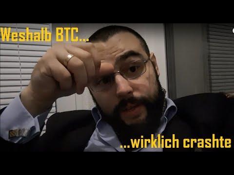 Insider: Der Wahre Grund Weshalb Bitcoin Im Dez Einbrach...Alex Jag @ GLOBAL.AG S&C