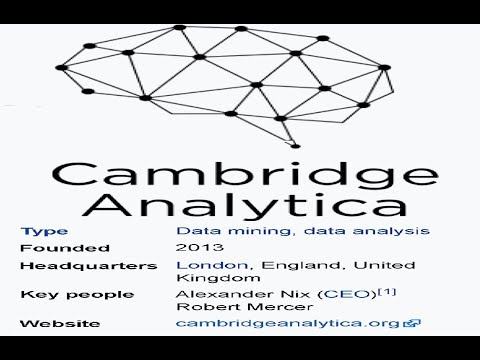Two  Stories Many Questions - Cambridge Analytica  #data #whitehouse #bigdata #trump #clinton