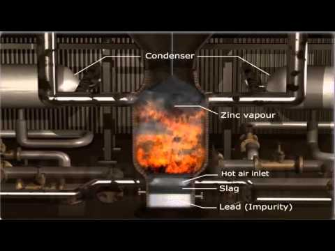 CyberPedia Chemistry - Extraction of Zinc