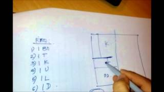 How to design a 1BHK household unit or apartment?