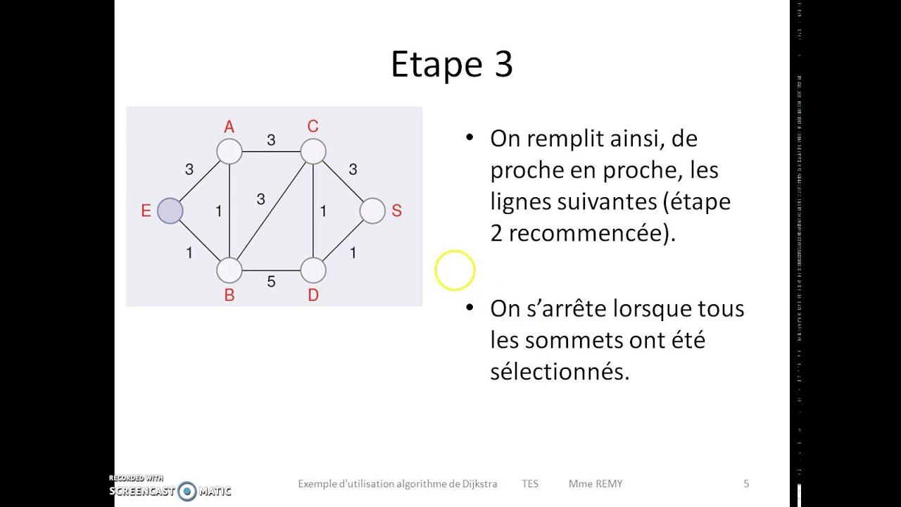 Graphes Site De Ilovemaths