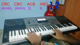 Poo Née poo | Piano Notes | Chords | Anirudh | 3