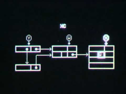 The L6 Programming Language, Rendered in Stunning Early Computer Graphics
