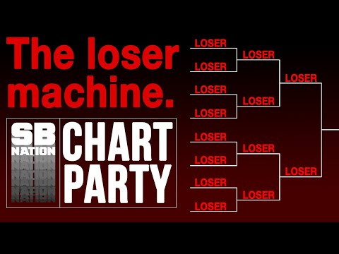 The NCAA tournament is a loser machine   Chart Party
