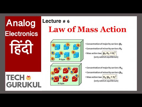 Law of Mass Action in Hindi - Analog Electronics | Tech Gurukul