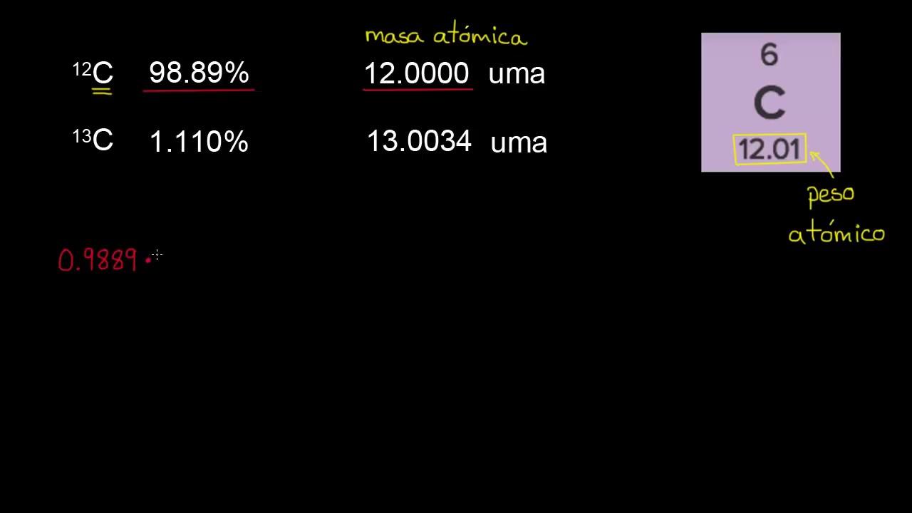 clculo de peso atmico qumica khan academy en espaol
