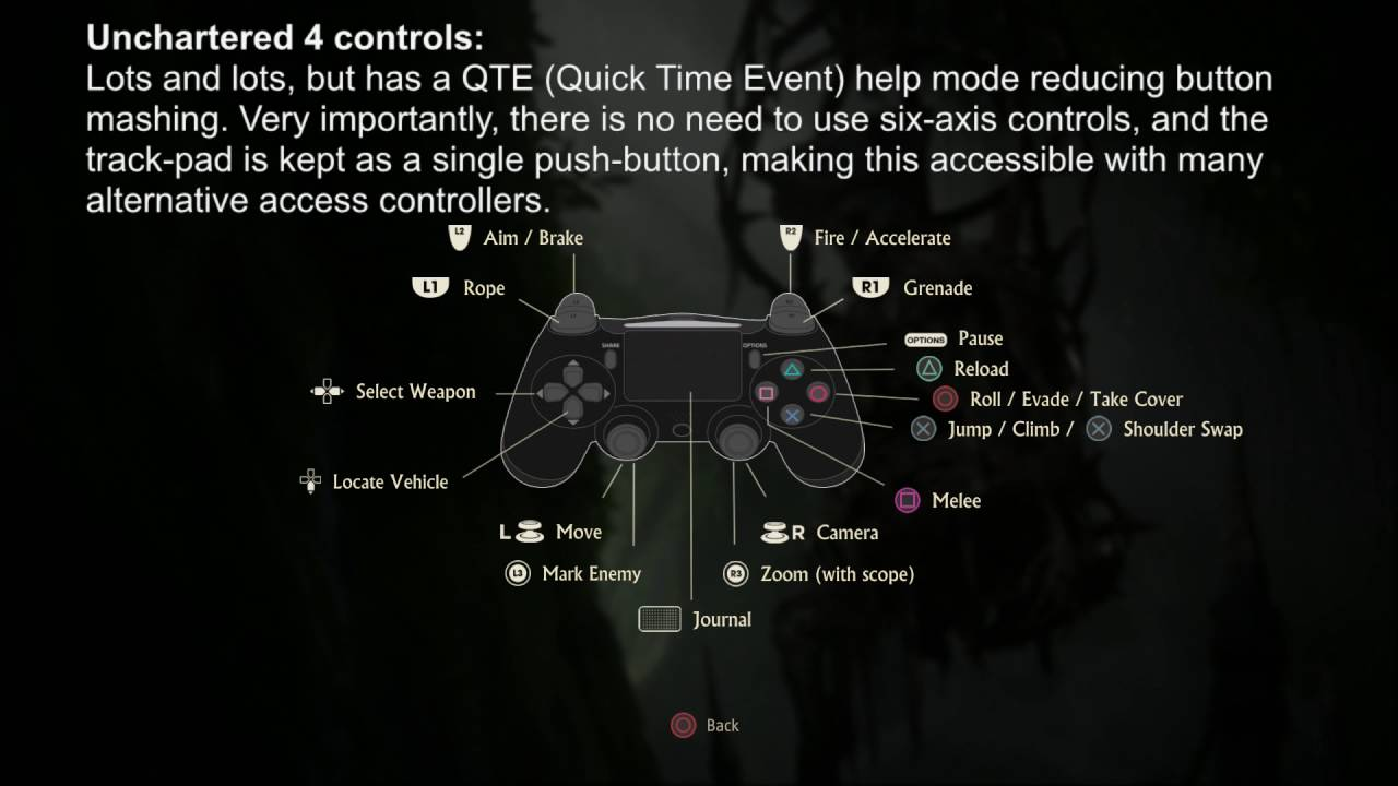 Uncharted 4 Controls Benefits Of No Six Axis And Simple Track