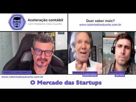 Mercado das startups