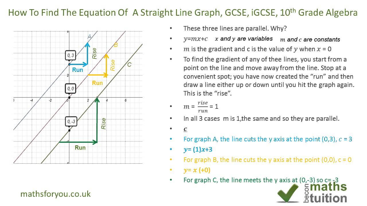 How to find the equation of a straight line graph gcseigcse 10th how to find the equation of a straight line graph gcseigcse 10th grade algebra youtube ccuart Images
