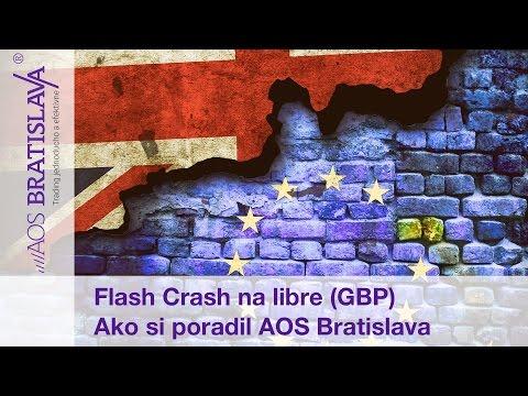 Forex trading v krízových situáciach | AOS Bratislava Premium