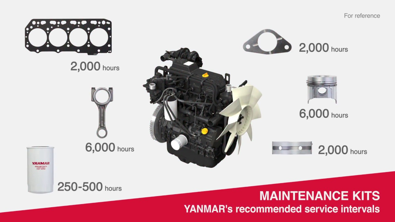 Genuine Parts | Yanmar USA