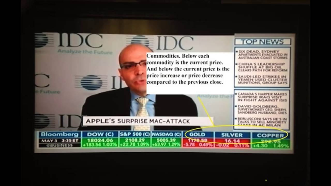 How to read a stock ticker on bloomberg television youtube biocorpaavc Choice Image