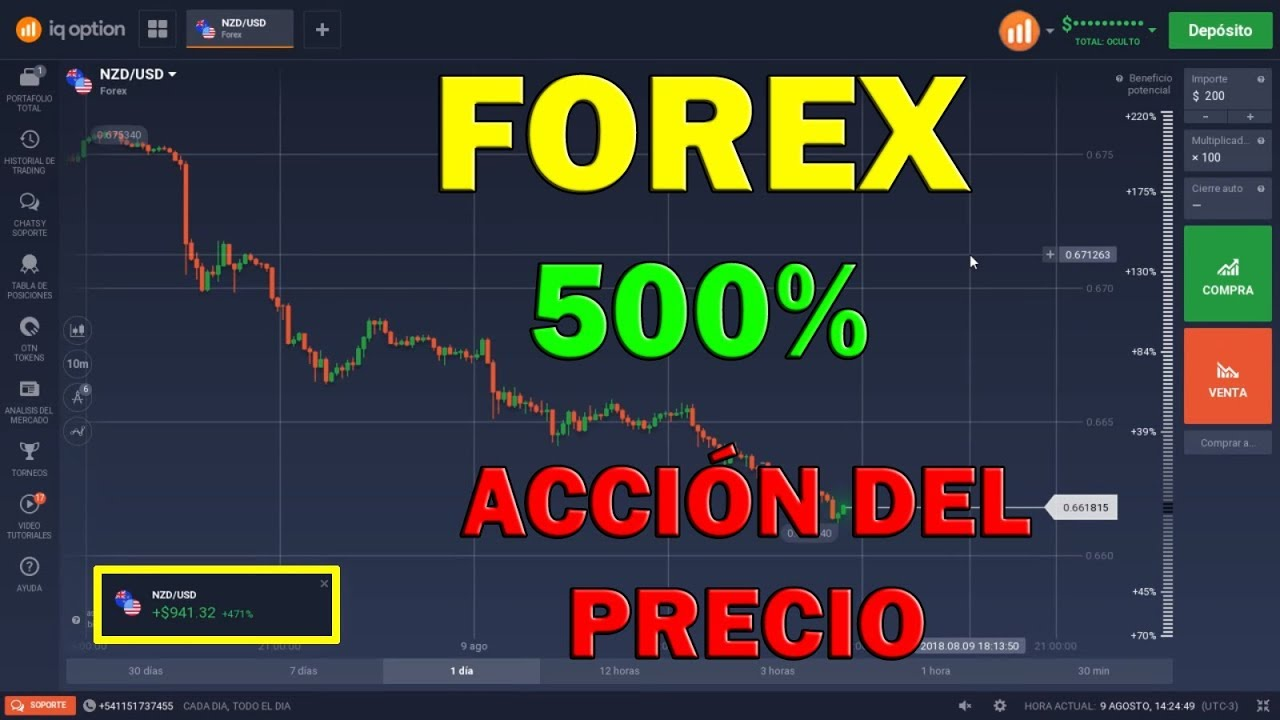 500 forex trading