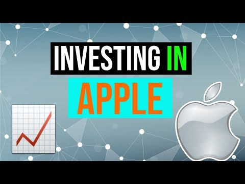 📈 Apple Stock Analysis - Going Deep Into AAPL Stock 📈