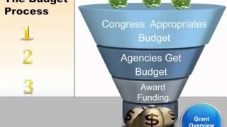 Grant Management Basics: Grant Overview