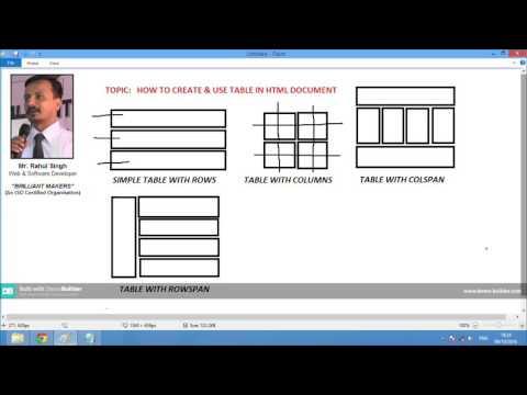 HTML Table using Rowspan and Colspan