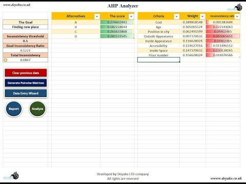 Decision making technique - AHP selecting a phone example 1из YouTube · Длительность: 10 мин1 с