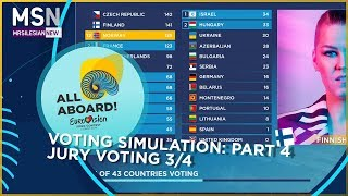 Eurovision Song Contest 2018: Voting simulation (Part 4) - Jury voting 3/4