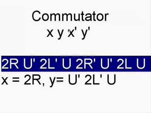 Derivation of HG Algorithm (Part 1)