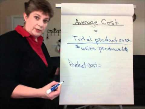 V. C. Average cost per unit.wmv