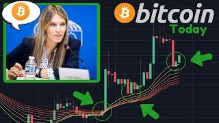 Bitcoin PUMP Followed By Correction? | Politicians That Are Pro-Bitcoin!