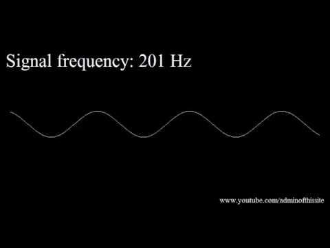 Тест слуха синусоидой 20-20000 Гц