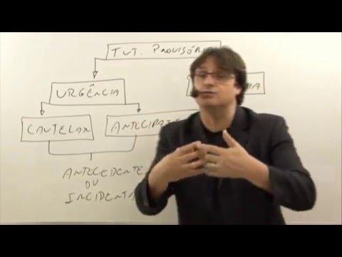 NCPC: CLASSIFICAÇÃO DAS TUTELAS PROVISÓRIAS. Art. 294 - PROF IVAL HECKERT