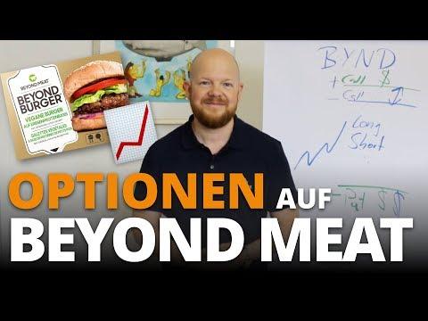 Beyond Meat Aktie: Handle deine Meinung mit Hilfe von Optionen  Optionsstrategien