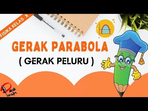 fisika-kelas-x-:-gerak-parabola-(gerak-peluru)