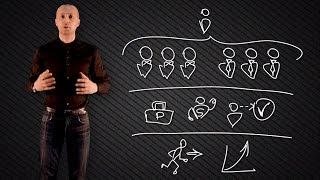 Как грамотно приглашать предпринимателей в сетевой бизнес