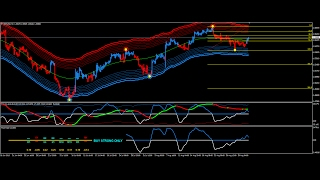 Forex Day Trading Forex Best Strategy