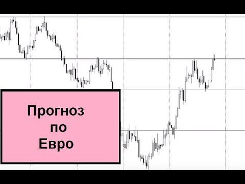 прогнозы криптовалюты биткоин