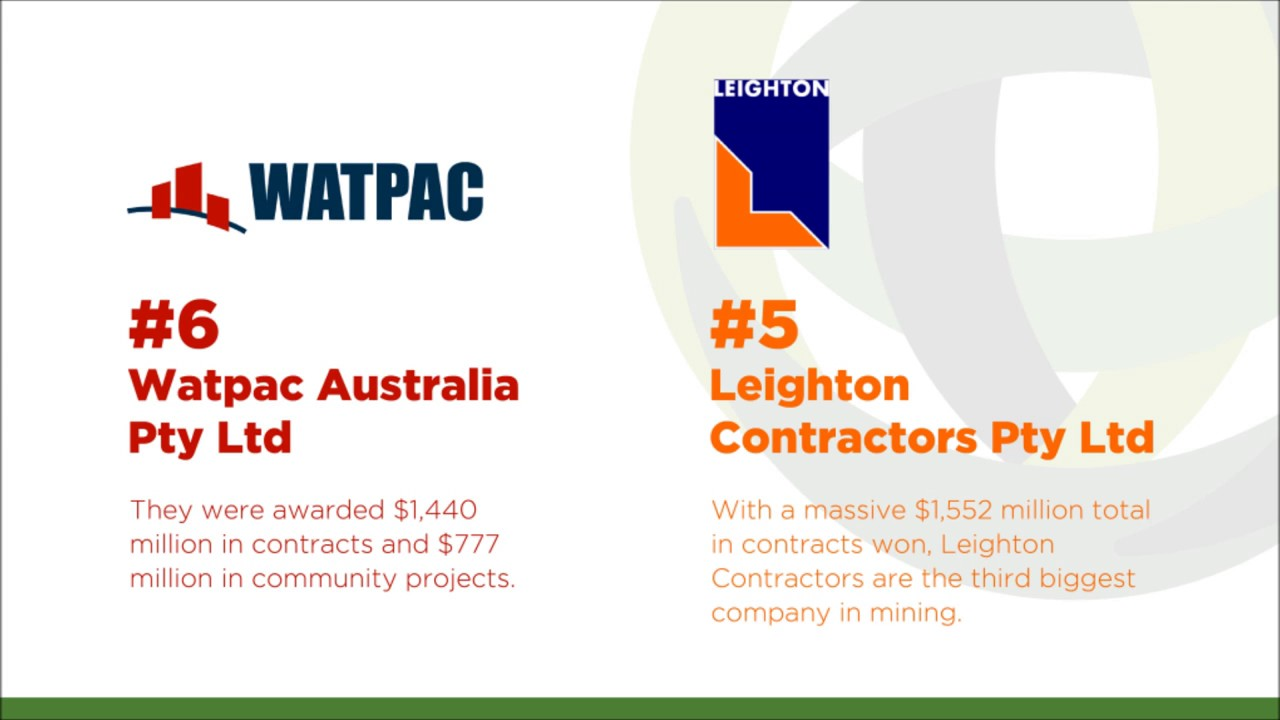 The top 10 biggest construction companies in Australia – DCC GROUP