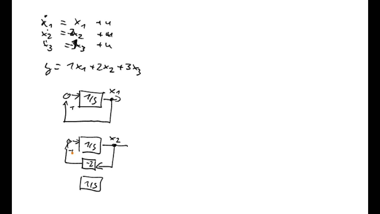 T10S5RT) Aufgabe 2 Blockdiagramm - YouTube